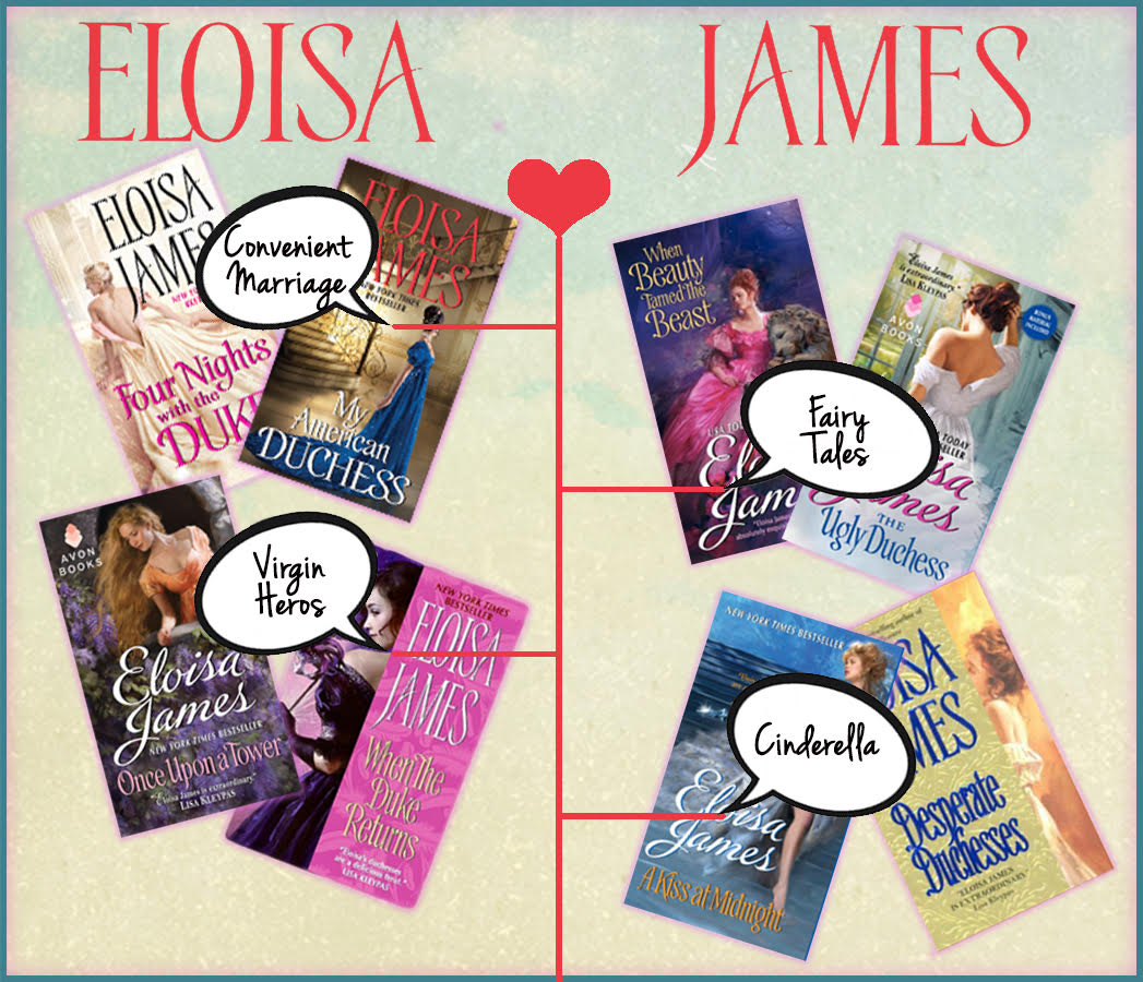 Eloisa James, convenient marriage, fairy tales, virgin heros, cinderalla stories